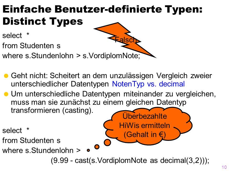 Einfache Benutzer-definierte Typen: Distinct Types