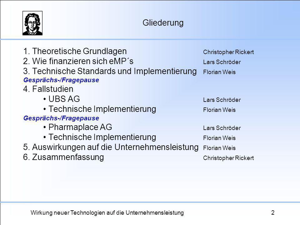 Wirkung neuer Technologien auf die Unternehmensleistung