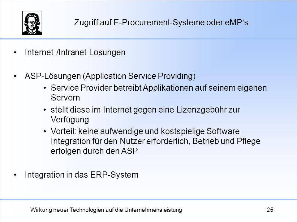 Zugriff auf E-Procurement-Systeme oder eMP's