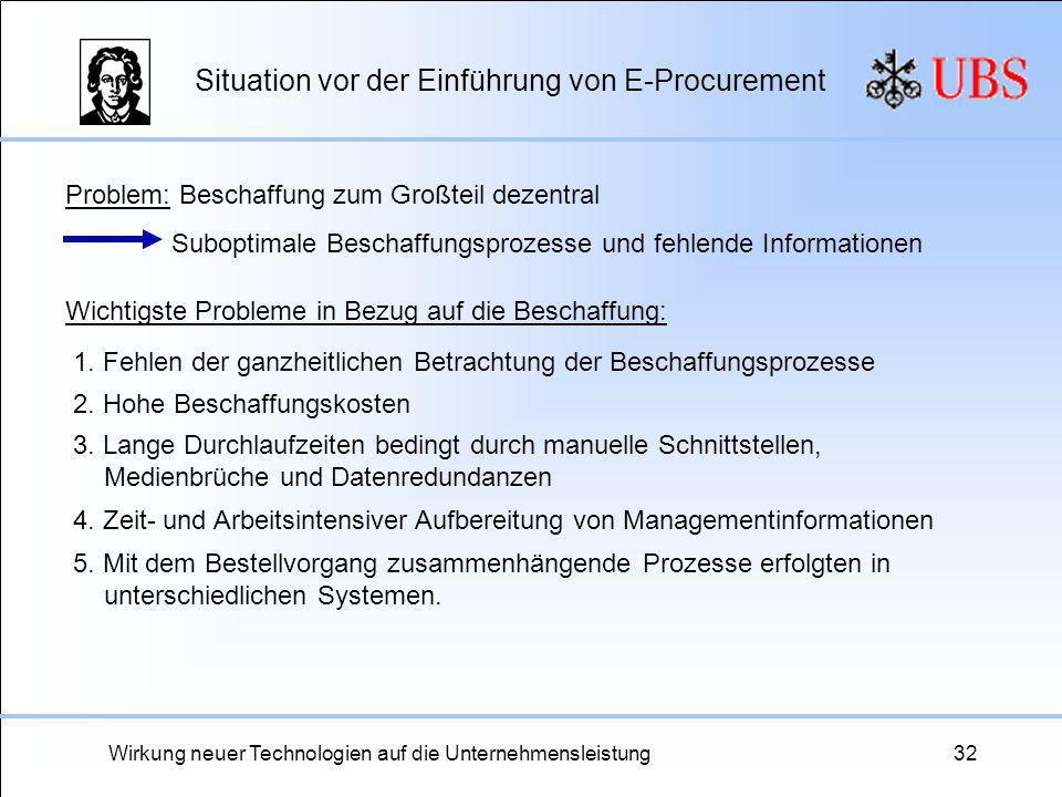 Situation vor der Einführung von E-Procurement