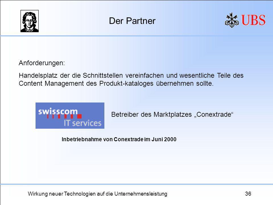 Inbetriebnahme von Conextrade im Juni 2000