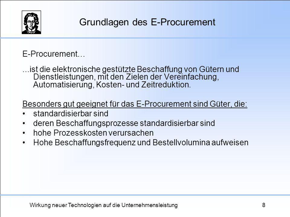 Grundlagen des E-Procurement