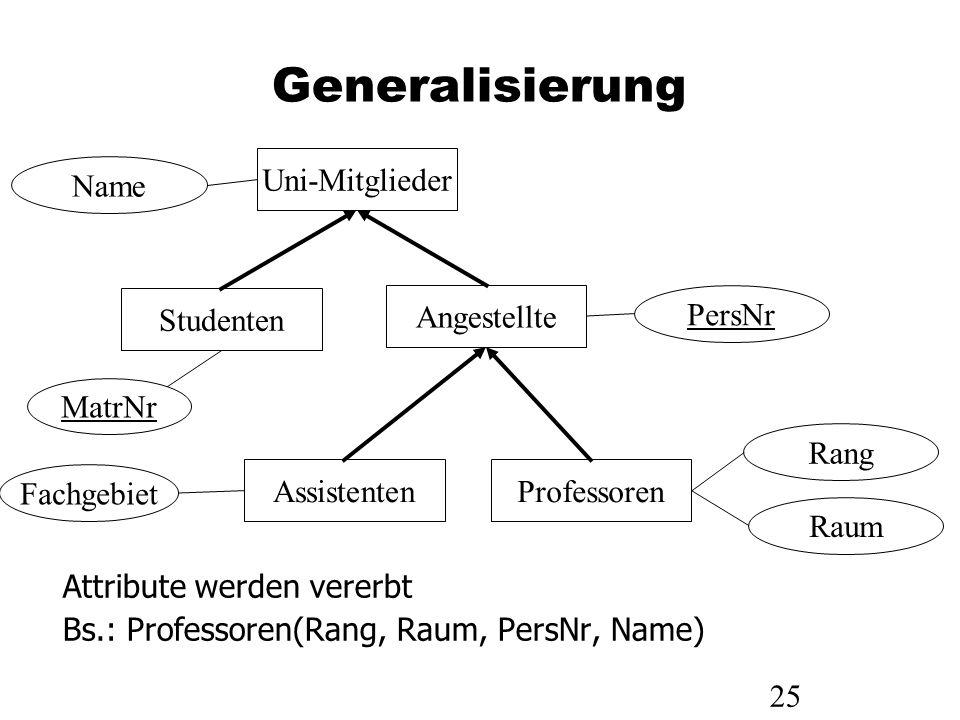 Generalisierung Uni-Mitglieder Name Studenten Angestellte PersNr