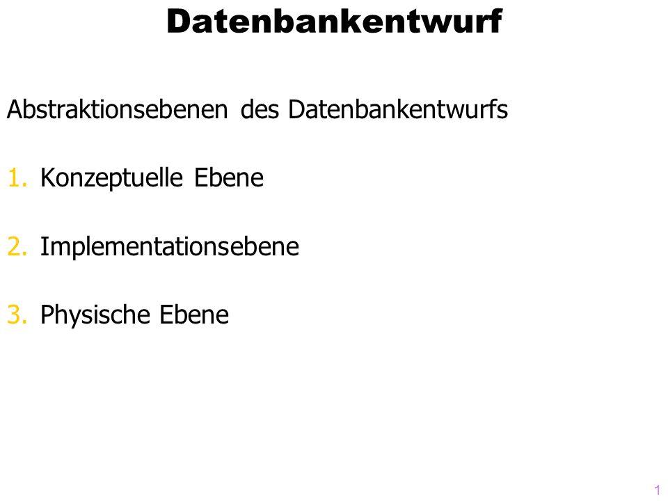 Datenbankentwurf Abstraktionsebenen des Datenbankentwurfs