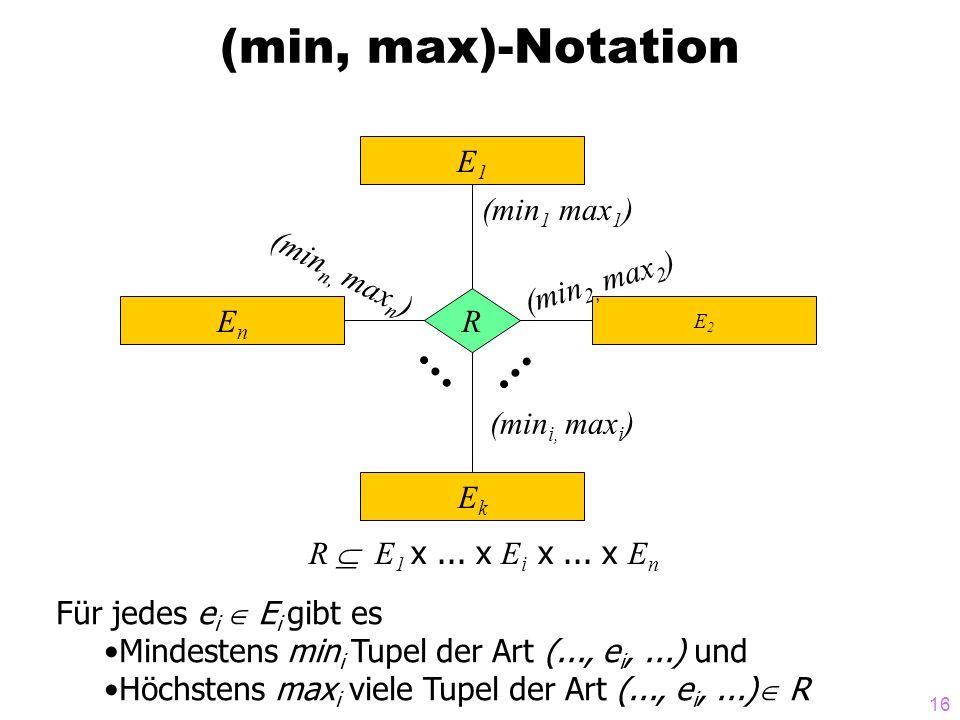 (min, max)-Notation E1 (min1 max1) (minn, maxn) (min2, max2) R En