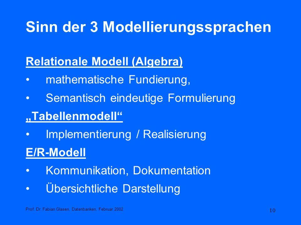 Sinn der 3 Modellierungssprachen