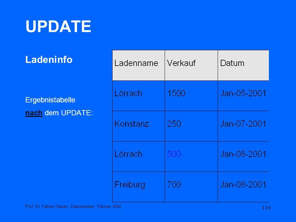 UPDATE Ladeninfo Ergebnistabelle nach dem UPDATE: