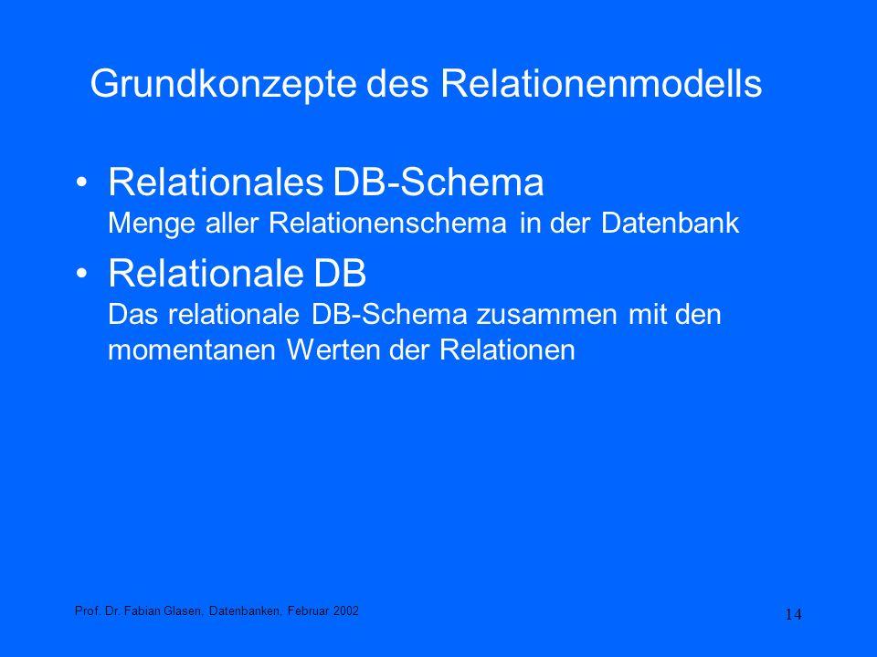 Grundkonzepte des Relationenmodells