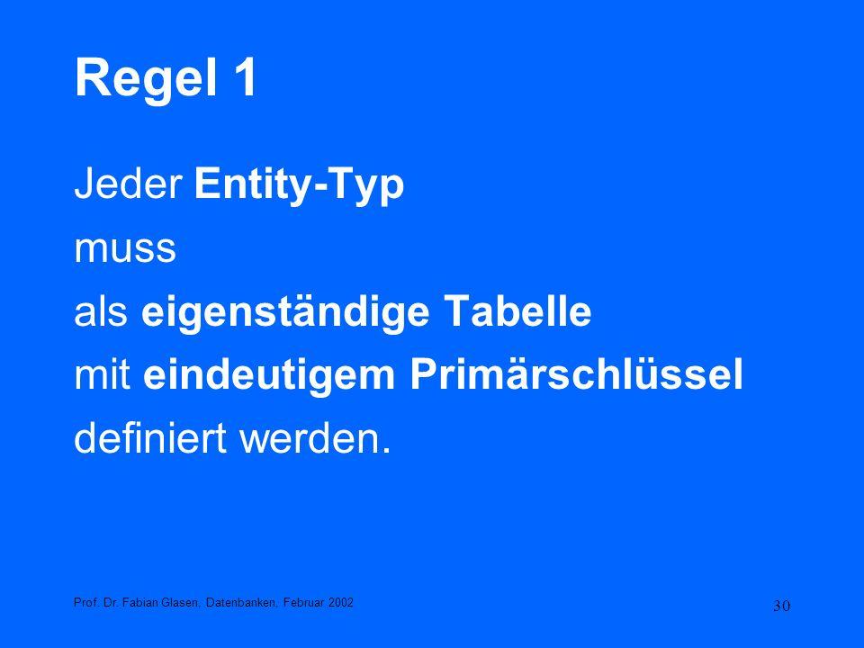 Regel 1 Jeder Entity-Typ muss als eigenständige Tabelle