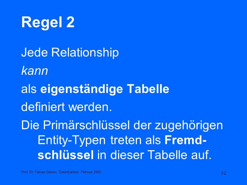 Regel 2 Jede Relationship kann als eigenständige Tabelle