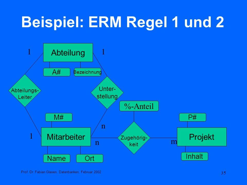 Beispiel: ERM Regel 1 und 2
