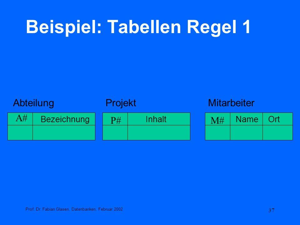 Beispiel: Tabellen Regel 1