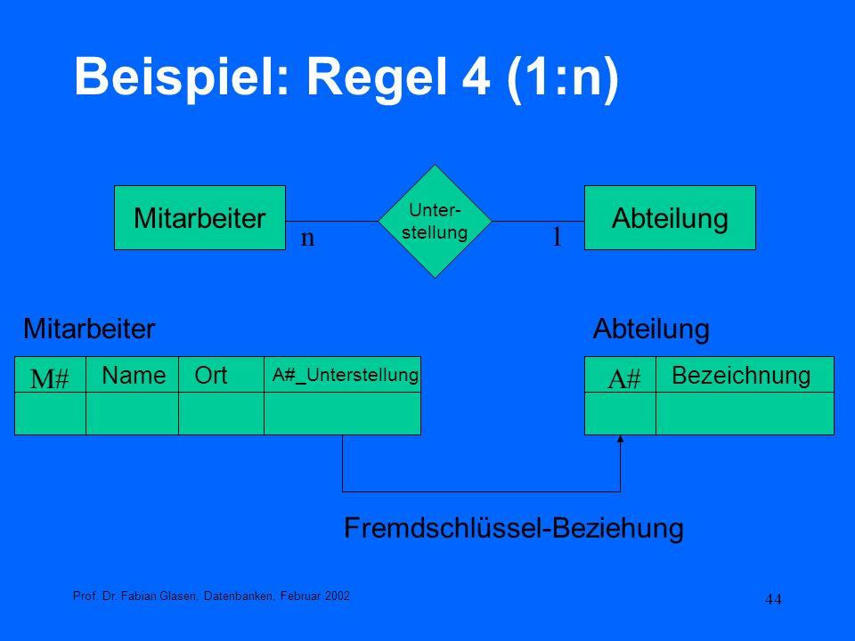 Beispiel: Regel 4 (1:n) Mitarbeiter Abteilung n 1 Mitarbeiter