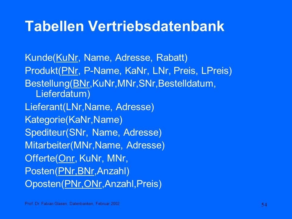 Tabellen Vertriebsdatenbank