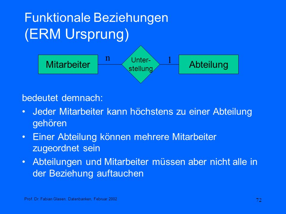 Funktionale Beziehungen (ERM Ursprung)