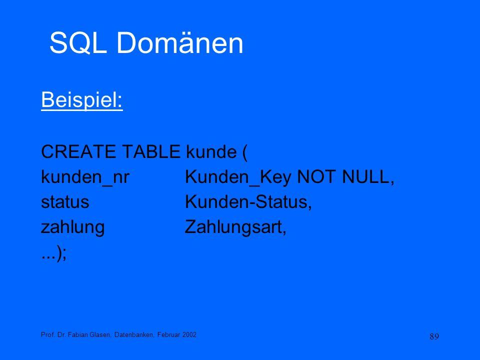 SQL Domänen Beispiel: CREATE TABLE kunde (