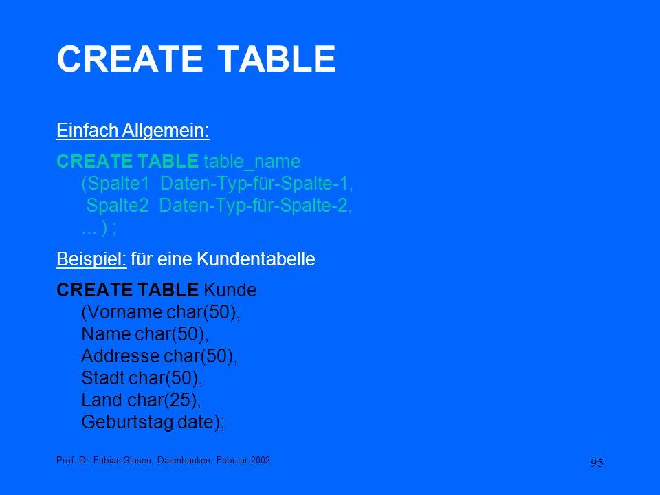 CREATE TABLE Einfach Allgemein: