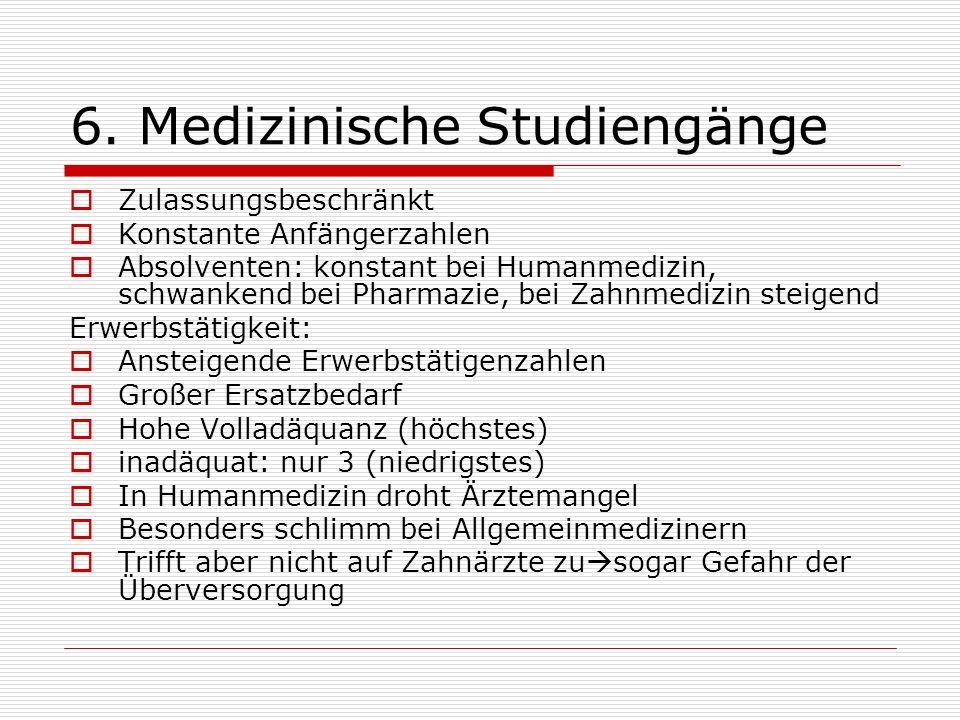 6. Medizinische Studiengänge