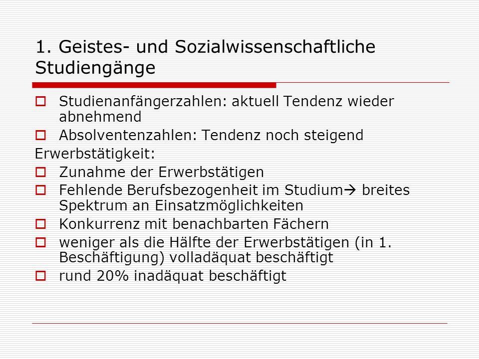 1. Geistes- und Sozialwissenschaftliche Studiengänge