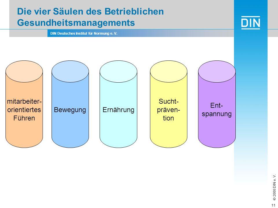 Die vier Säulen des Betrieblichen Gesundheitsmanagements