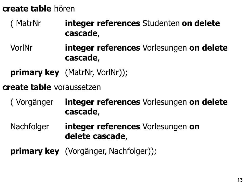 create table hören( MatrNr integer references Studenten on delete cascade,