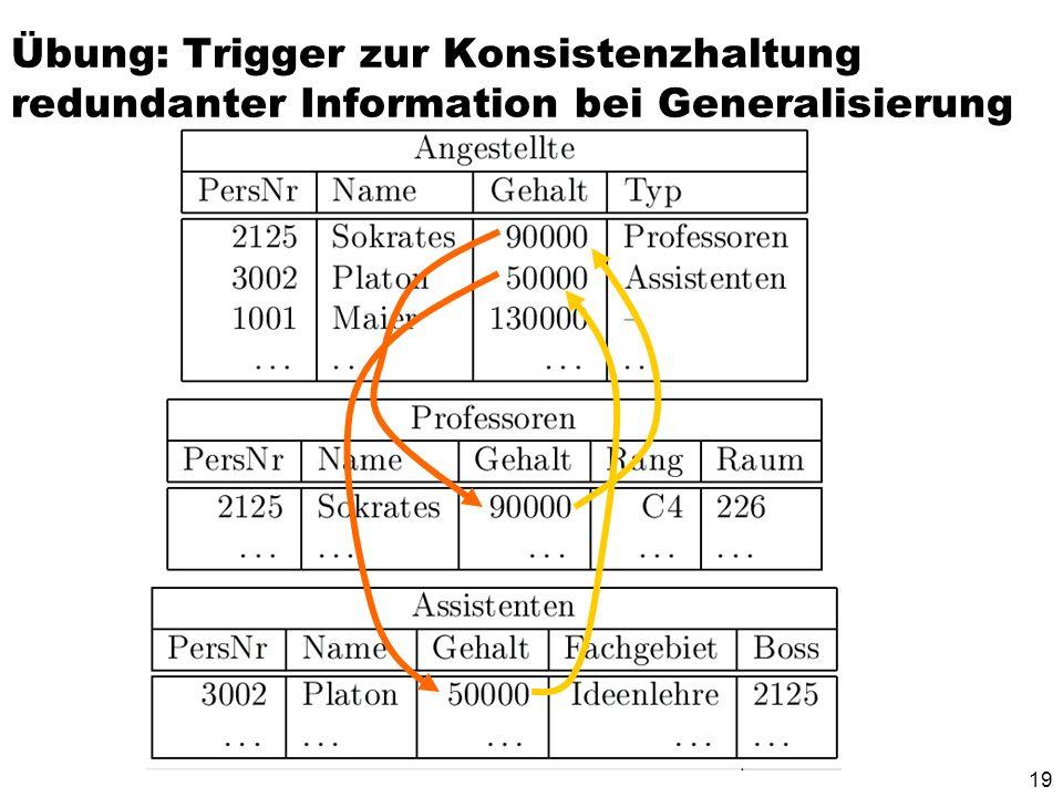 Übung: Trigger zur Konsistenzhaltung redundanter Information bei Generalisierung