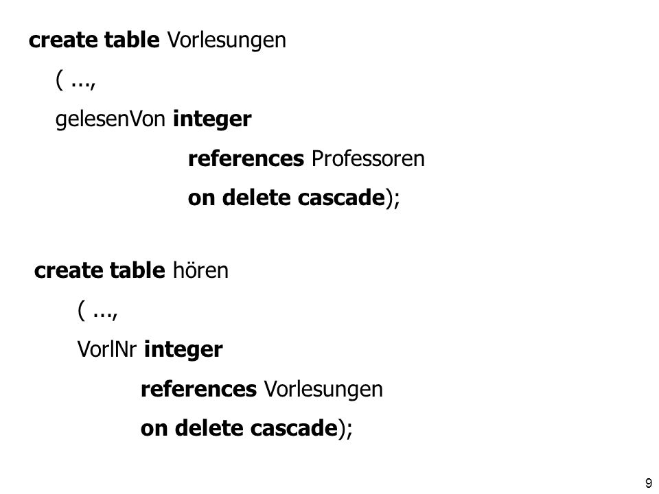 create table Vorlesungen
