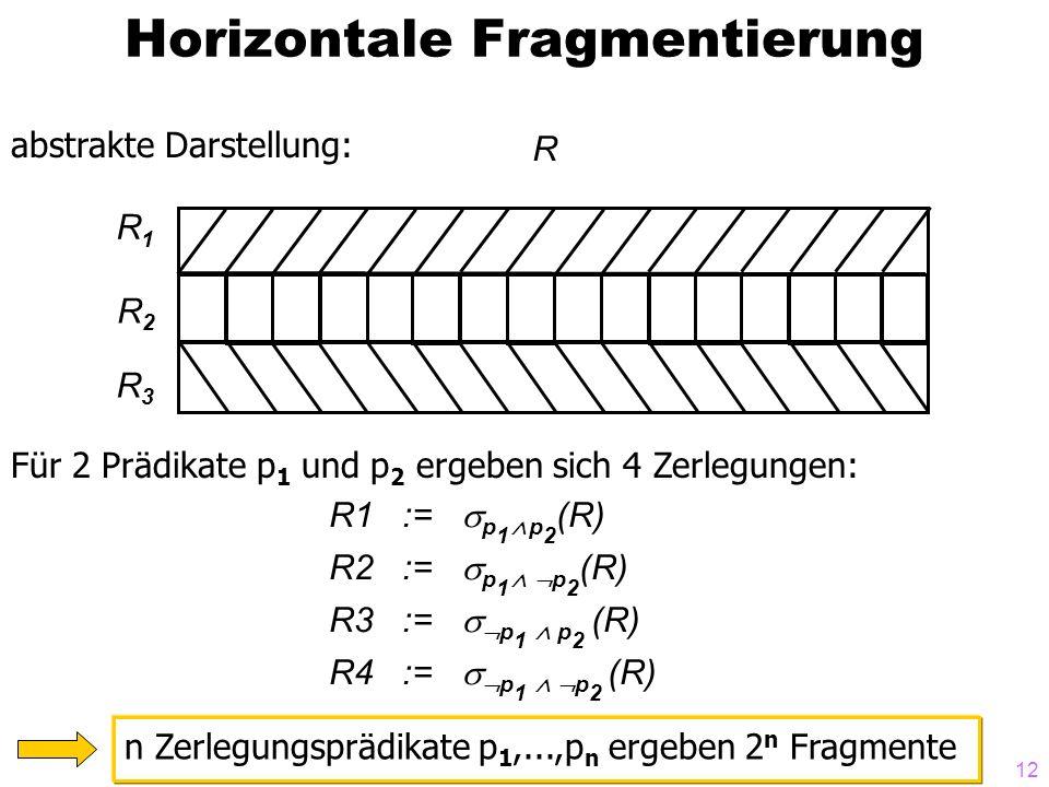 Horizontale Fragmentierung