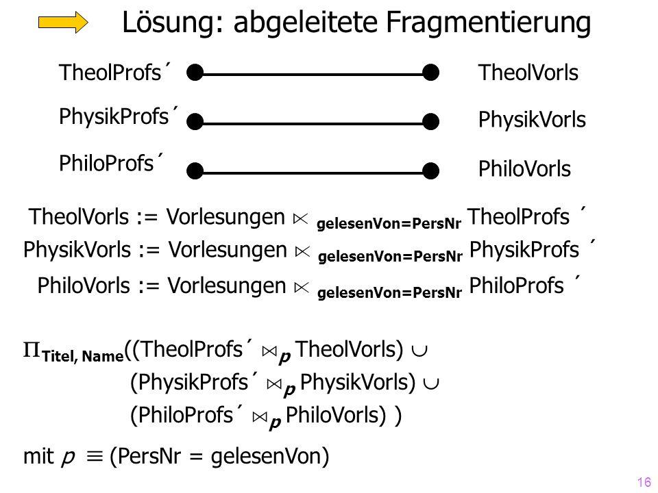 Lösung: abgeleitete Fragmentierung