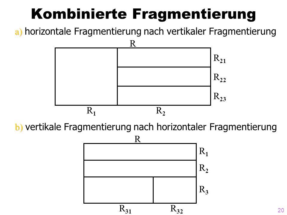 Kombinierte Fragmentierung