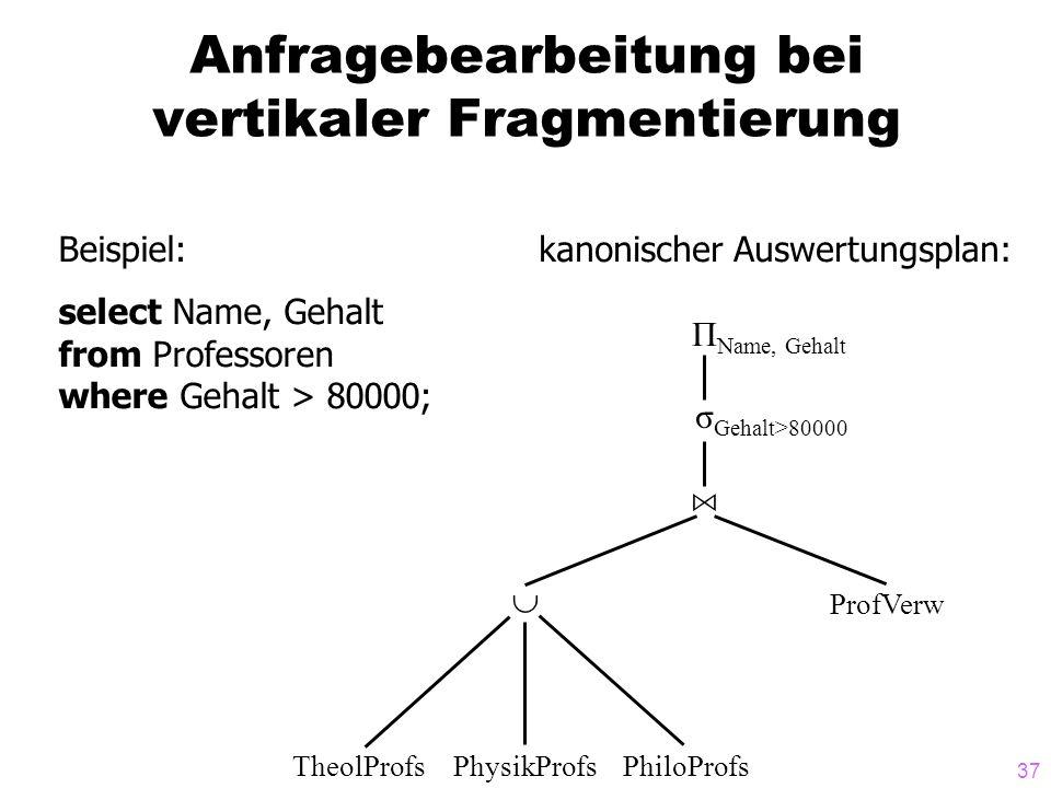 Anfragebearbeitung bei vertikaler Fragmentierung