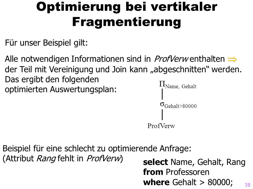 Optimierung bei vertikaler Fragmentierung