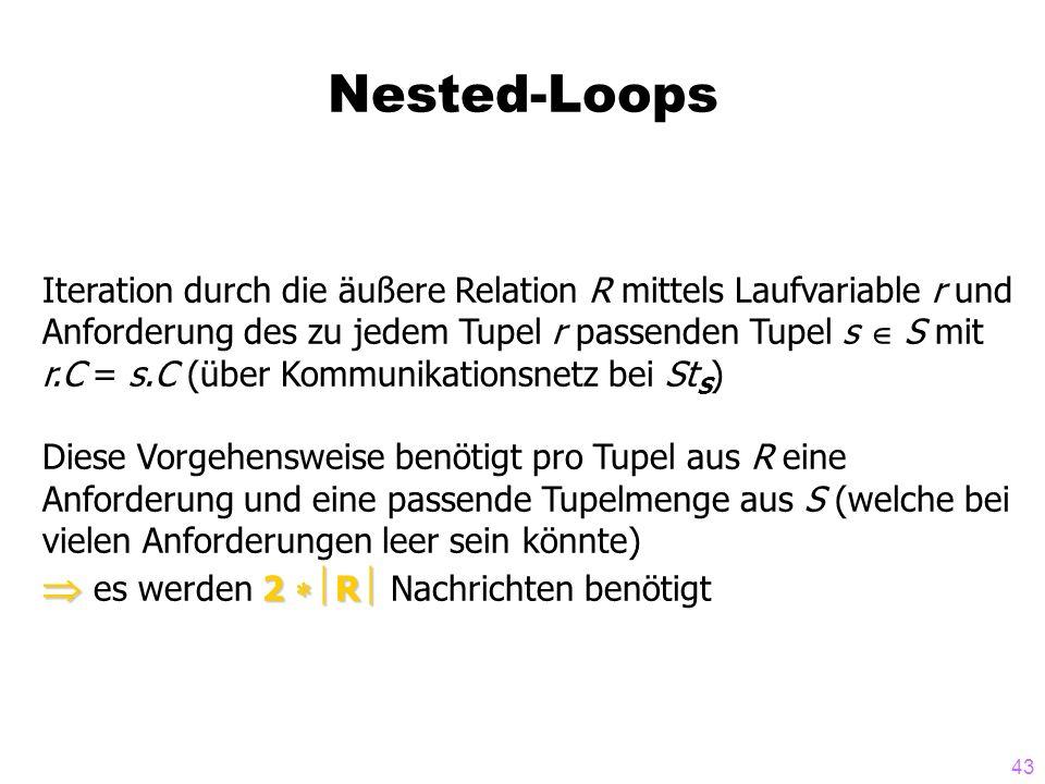 Nested-Loops  es werden 2 R Nachrichten benötigt