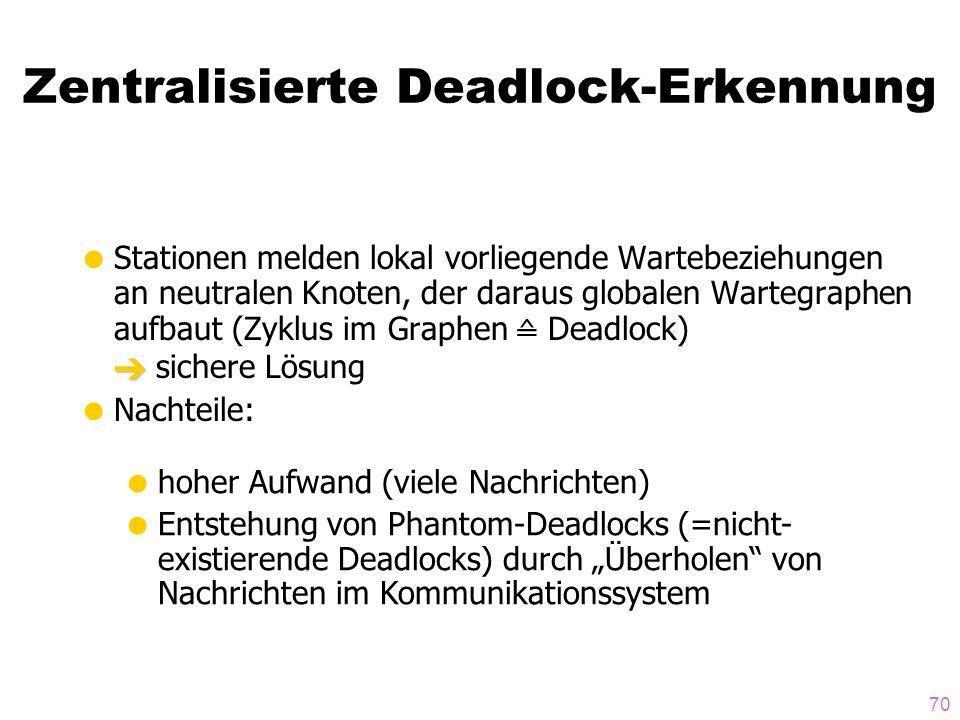 Zentralisierte Deadlock-Erkennung