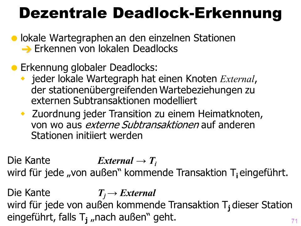 Dezentrale Deadlock-Erkennung