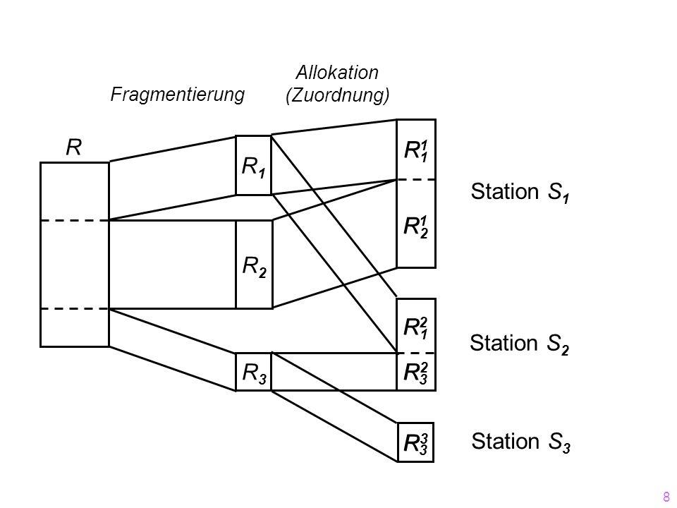 R R1 R1 R1 Station S1 R1 R2 R2 R2 R1 Station S2 R3 R3 R2 R3 R3