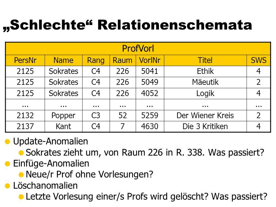 """""""Schlechte Relationenschemata"""