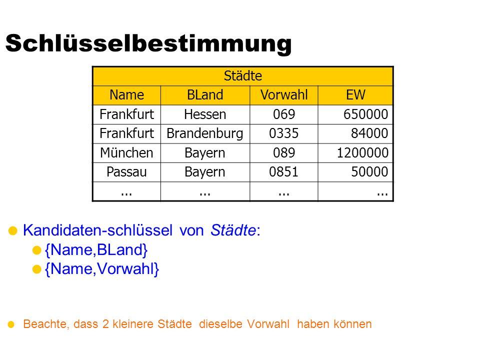 Schlüsselbestimmung Kandidaten-schlüssel von Städte: {Name,BLand}