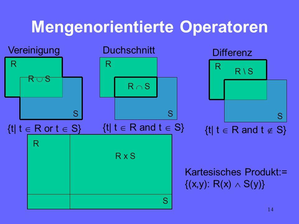 Mengenorientierte Operatoren