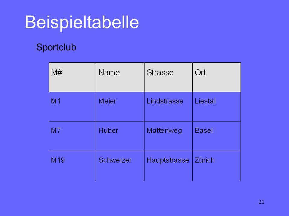 Beispieltabelle Sportclub