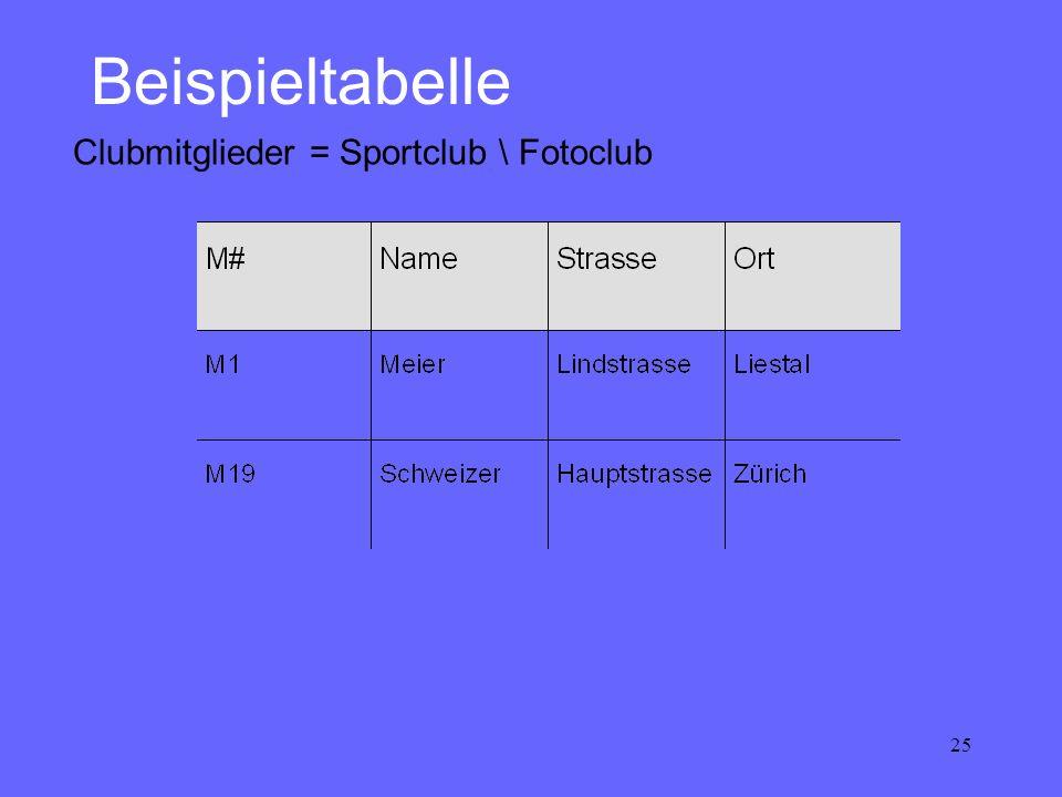 Beispieltabelle Clubmitglieder = Sportclub \ Fotoclub