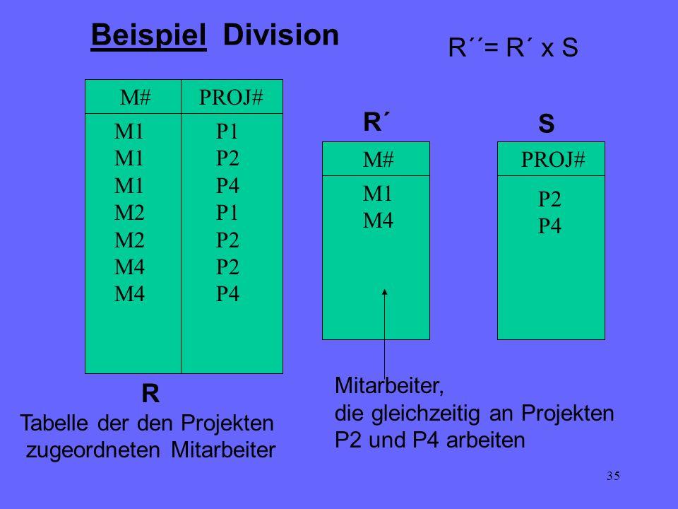 Beispiel Division R´´= R´ x S R´ S R M# PROJ# M1 M2 M4 P1 P2 P4 M# M1