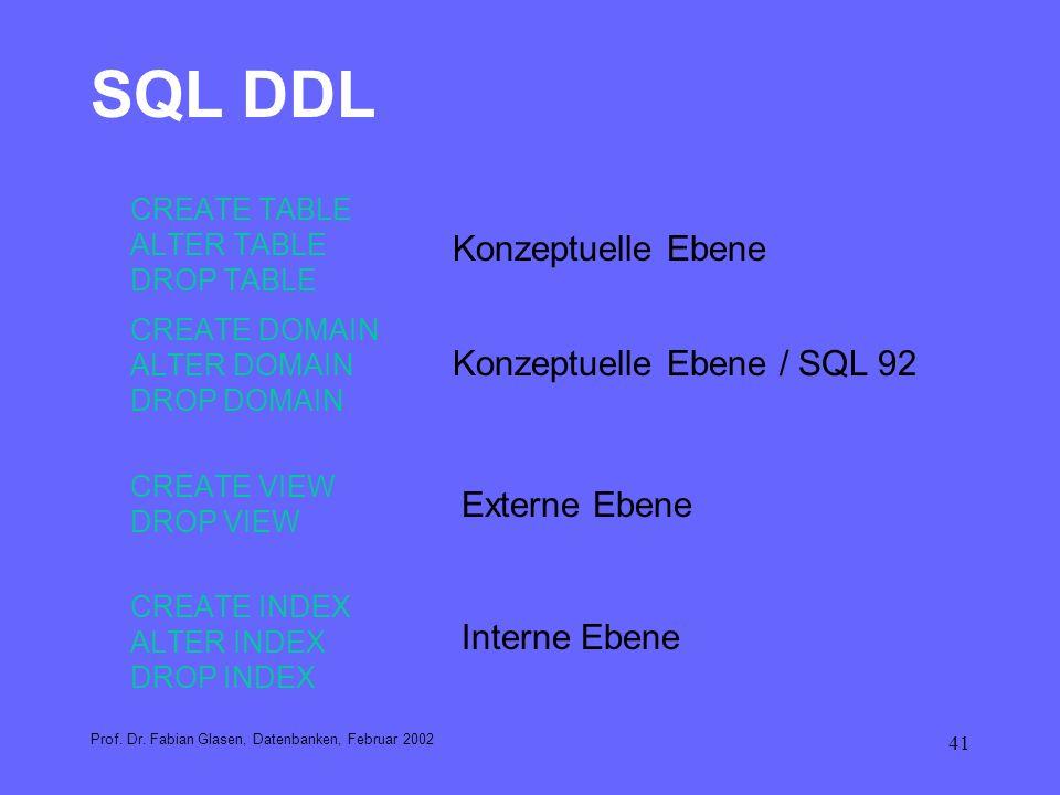 SQL DDL Konzeptuelle Ebene Konzeptuelle Ebene / SQL 92 Externe Ebene