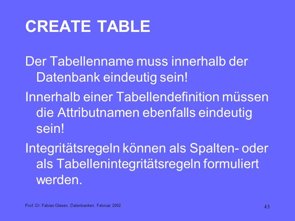 CREATE TABLE Der Tabellenname muss innerhalb der Datenbank eindeutig sein!