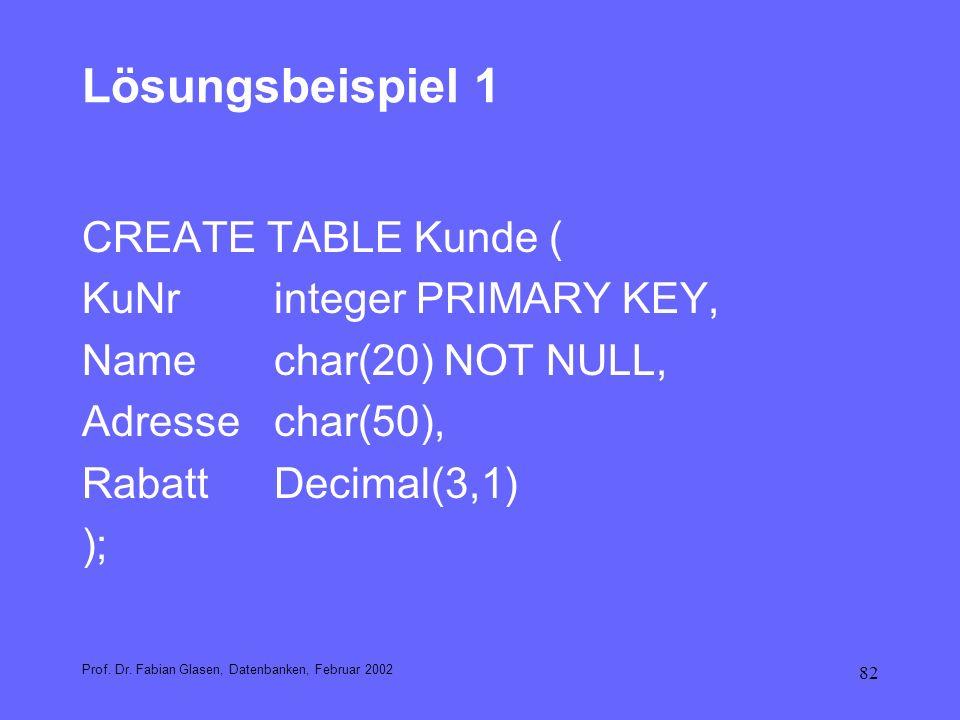 Lösungsbeispiel 1 CREATE TABLE Kunde ( KuNr integer PRIMARY KEY,
