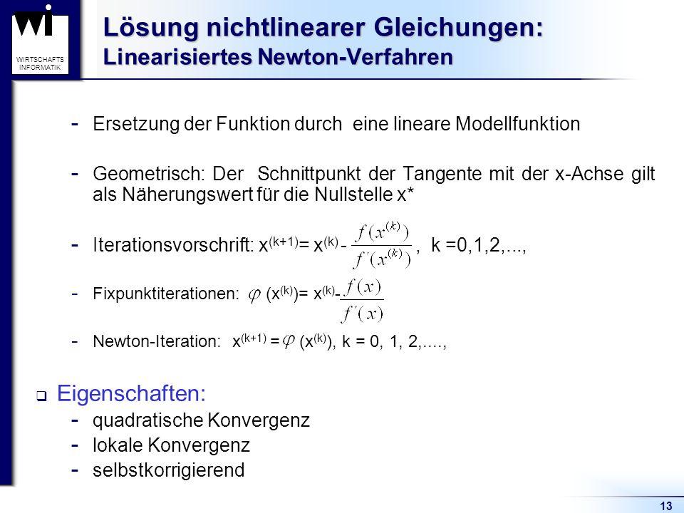 Lösung nichtlinearer Gleichungen: Linearisiertes Newton-Verfahren