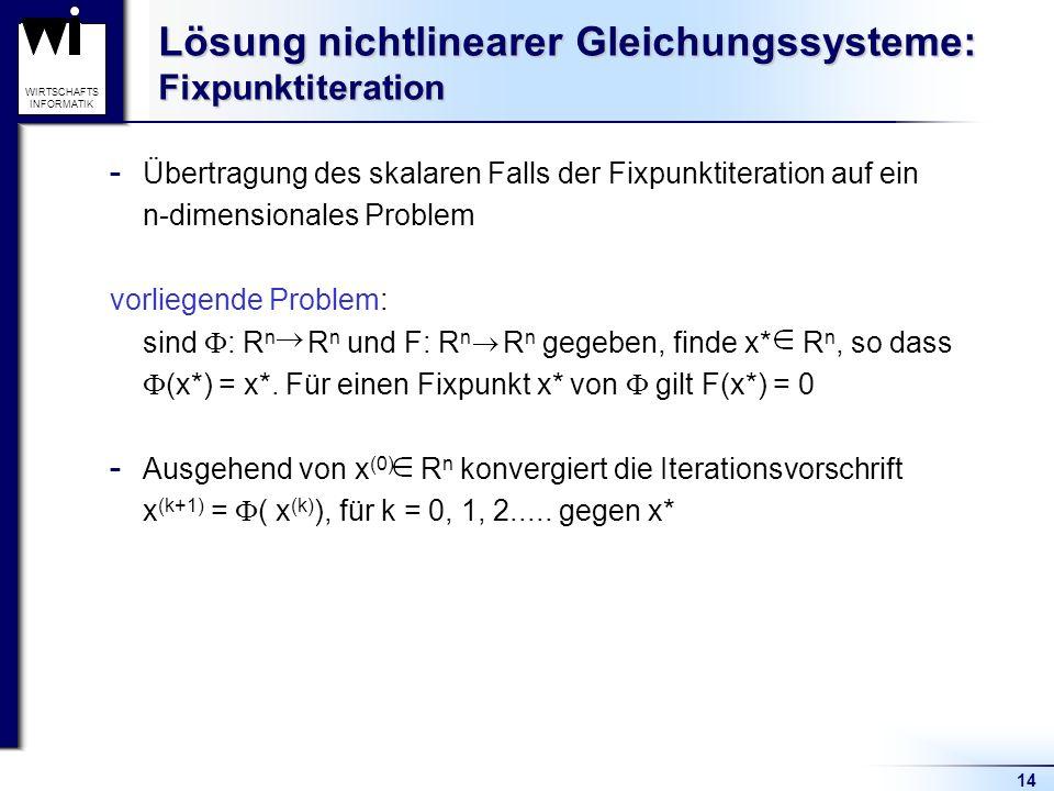 Lösung nichtlinearer Gleichungssysteme: Fixpunktiteration
