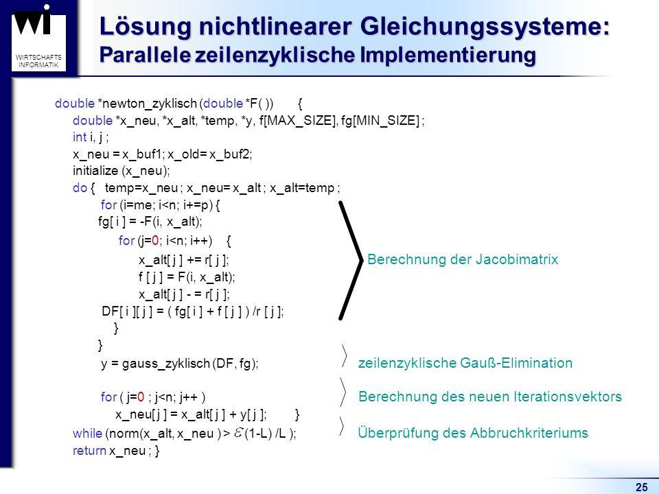 Lösung nichtlinearer Gleichungssysteme: Parallele zeilenzyklische Implementierung