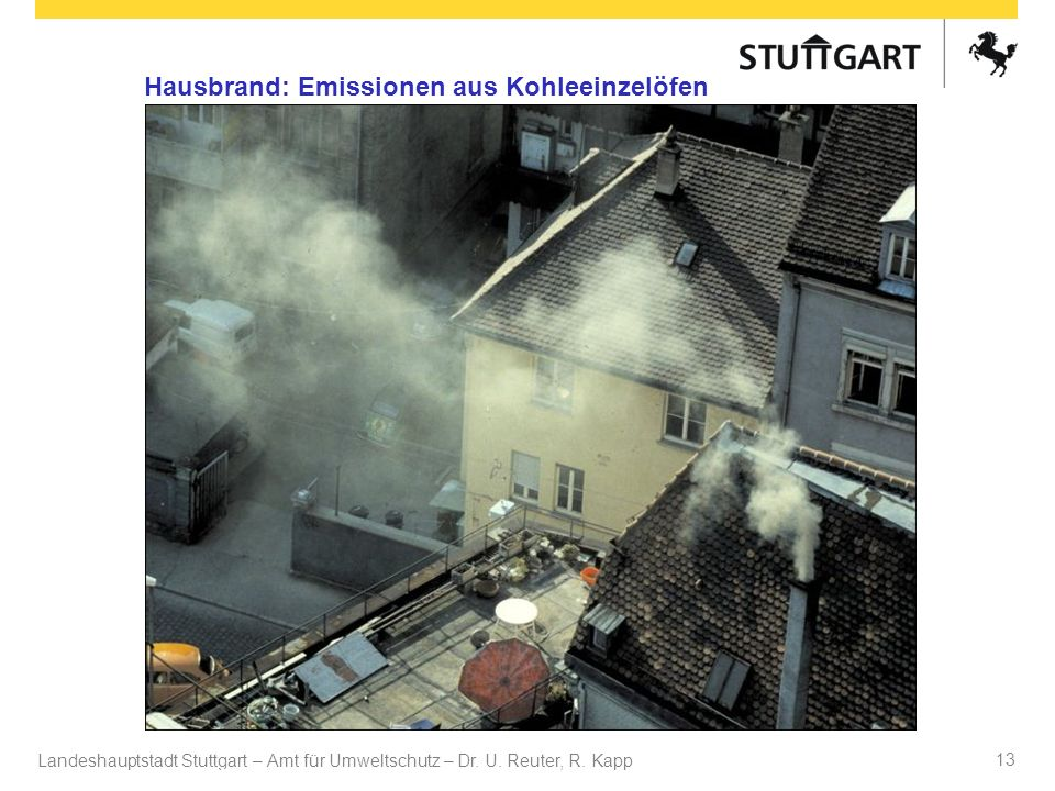Hausbrand: Emissionen aus Kohleeinzelöfen