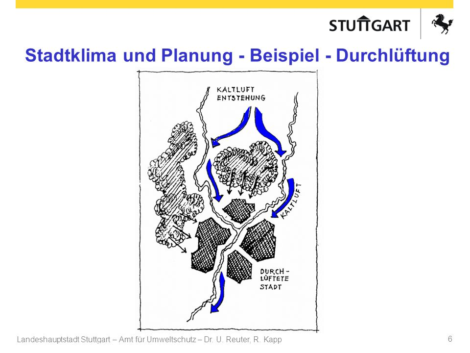 Stadtklima und Planung - Beispiel - Durchlüftung